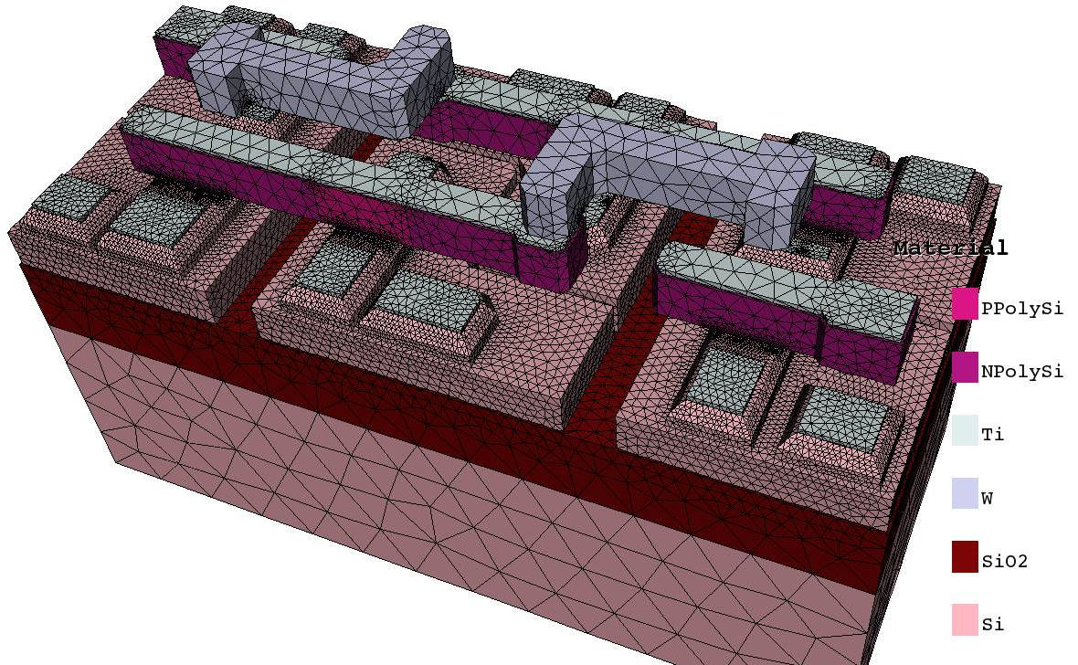Genius Semiconductor Device Simulator Free Circuit Simulatorcircuit Design And Simulation Software List Modeling Mesh